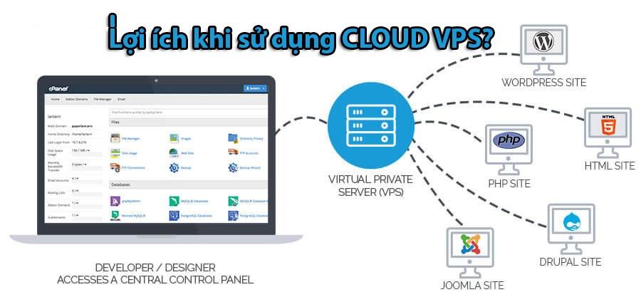 lợi ích khi sử dụng vps hosting