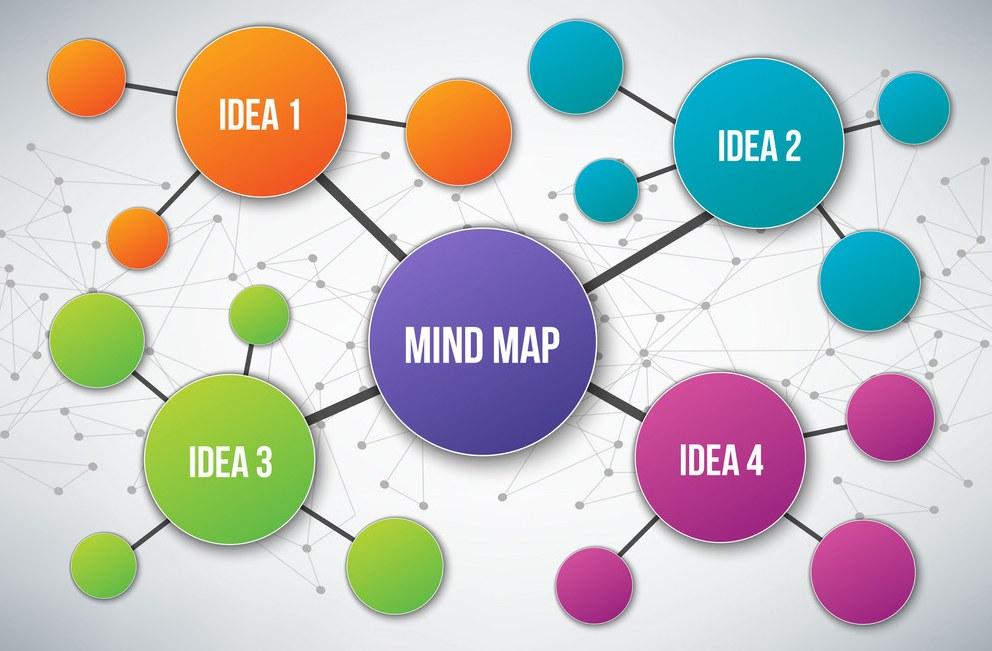 Khám phá cách vẽ sơ đồ tư duy Mindmap hiệu quả nhất