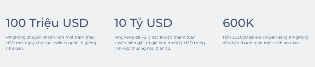 PingPongx thành tích