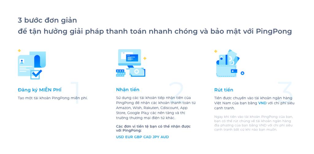 PingPongx thanh toán